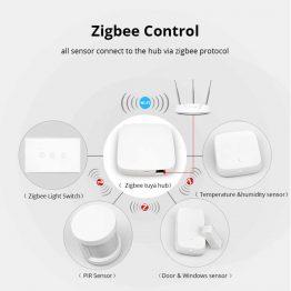 Tuya-Zigbee-Hub-Smart-Home-PIR-Sensor-Door-Sensor-Temperature-and-Humidity-Sensor-Home-Automation-Scene.jpg_q50